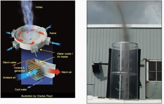 Alternatywne źródła energii z tornado - czy to możliwe?