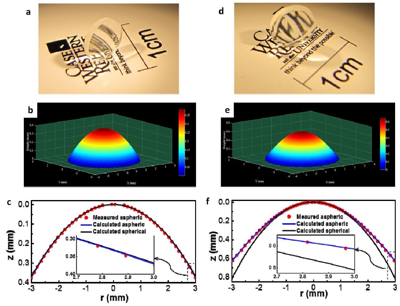 Soczewki na wzór oka z setkami tysięcy nano-warstw i gradacją załamania już prawie w sprzedaży