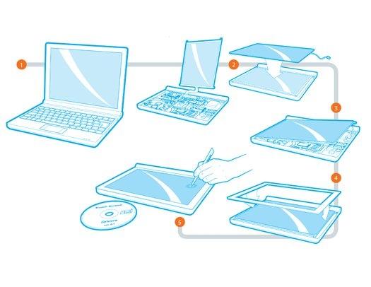 Zamień starego laptopa w nowego tableta! Wystarczy 5 kroków