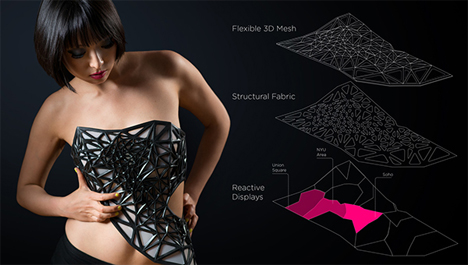 wearable-exposes-flesh-and-location